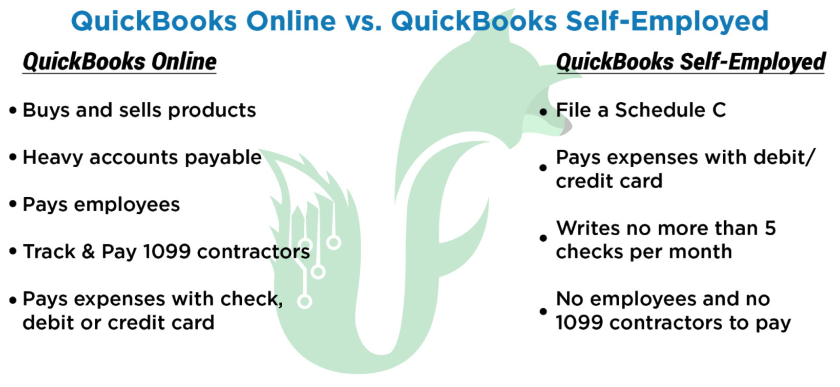 fox-it-concepts-quickbooks-self-employed-comparison